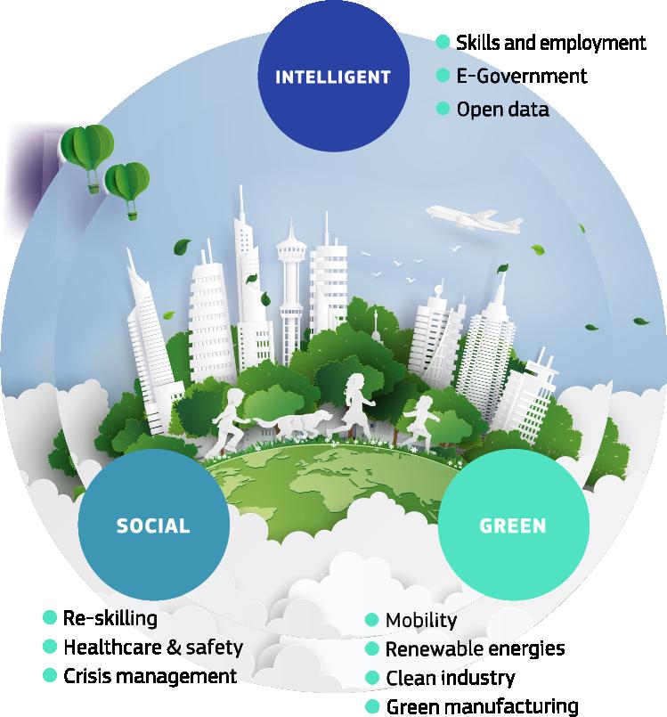 """Municipiul Galaţi a fost selectat în proiectul """"100 Intelligent Cities Challenge"""""""