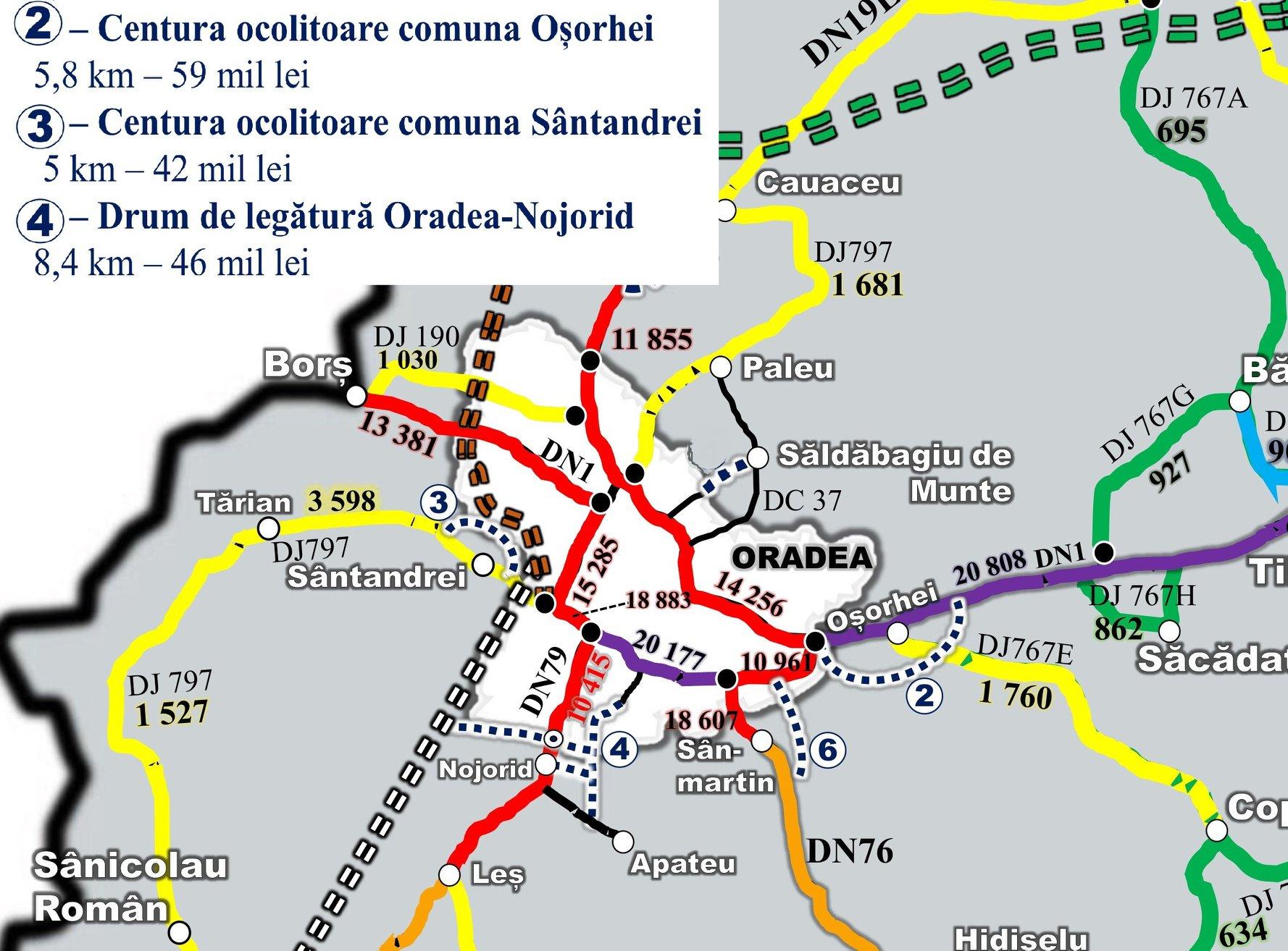 Sectoare de drum solicitate primăriilor din Zona Metropolitană Oradea, pentru centuri ocolitoare cu fonduri UE